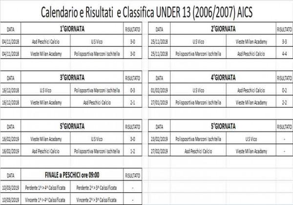 CalendarioUnder13